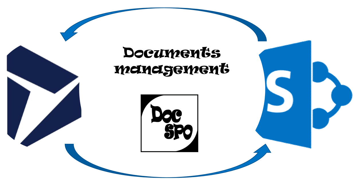 Advanced documents management
